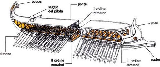 Trireme romana